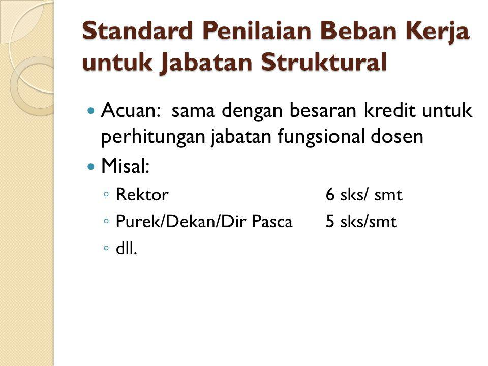 Standard Penilaian Beban Kerja untuk Jabatan Struktural Acuan: sama dengan besaran kredit untuk perhitungan jabatan fungsional dosen Misal: ◦ Rektor 6 sks/ smt ◦ Purek/Dekan/Dir Pasca5 sks/smt ◦ dll.