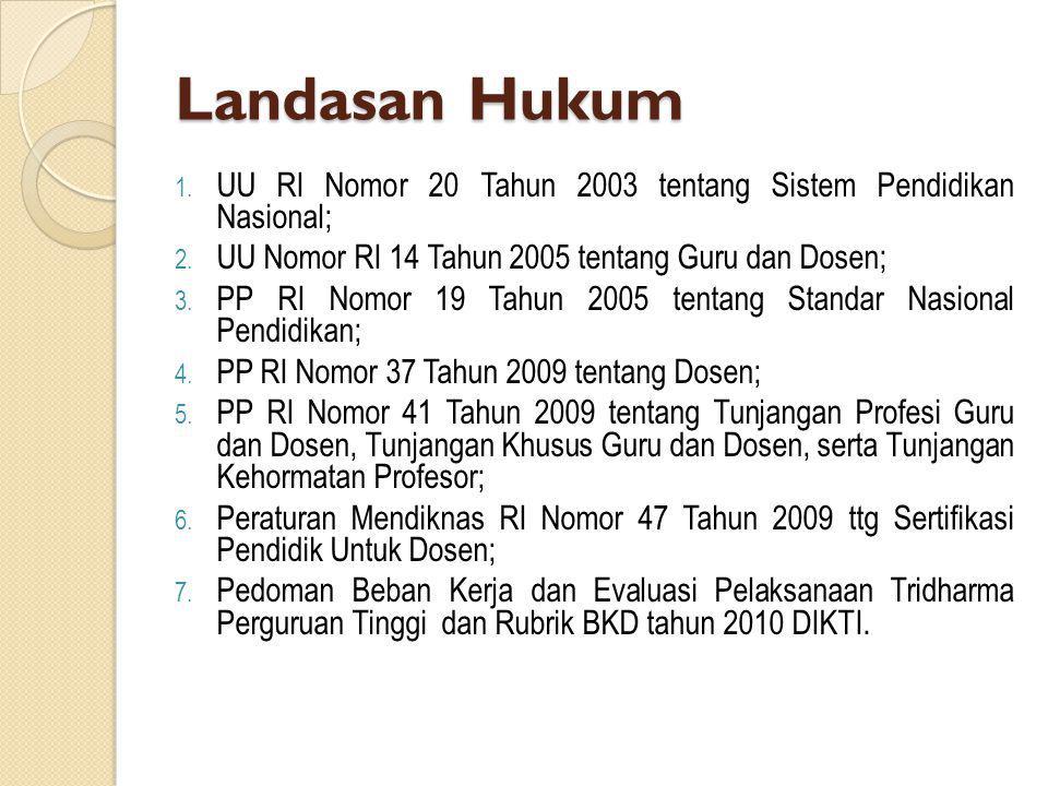 Landasan Hukum 1. UU RI Nomor 20 Tahun 2003 tentang Sistem Pendidikan Nasional; 2. UU Nomor RI 14 Tahun 2005 tentang Guru dan Dosen; 3. PP RI Nomor 19