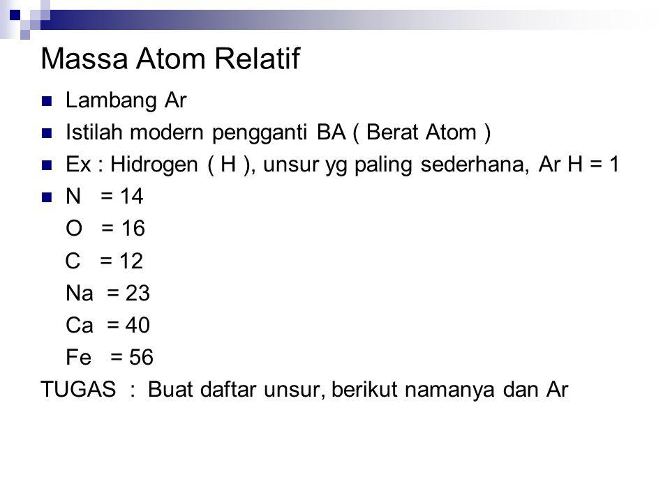 Massa Atom Relatif Lambang Ar Istilah modern pengganti BA ( Berat Atom ) Ex : Hidrogen ( H ), unsur yg paling sederhana, Ar H = 1 N = 14 O = 16 C = 12 Na = 23 Ca = 40 Fe = 56 TUGAS : Buat daftar unsur, berikut namanya dan Ar