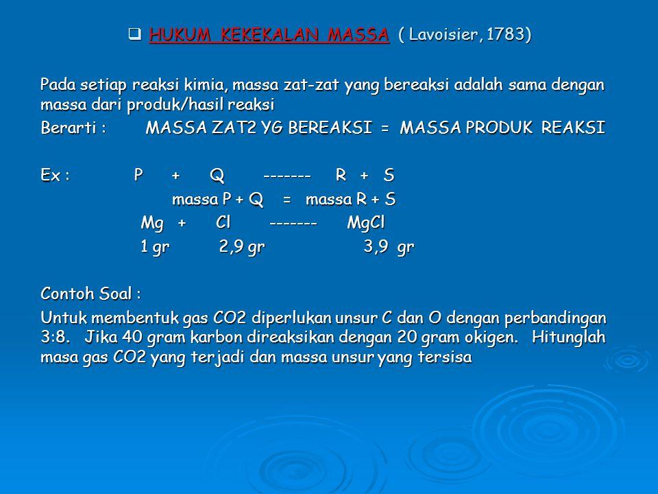 HUKUM KEKEKALAN MASSA ( Lavoisier, 1783) Pada setiap reaksi kimia, massa zat-zat yang bereaksi adalah sama dengan massa dari produk/hasil reaksi Berarti : MASSA ZAT2 YG BEREAKSI = MASSA PRODUK REAKSI Ex : P + Q ------- R + S massa P + Q = massa R + S Mg + Cl ------- MgCl Mg + Cl ------- MgCl 1 gr 2,9 gr 3,9 gr 1 gr 2,9 gr 3,9 gr Contoh Soal : Untuk membentuk gas CO2 diperlukan unsur C dan O dengan perbandingan 3:8.