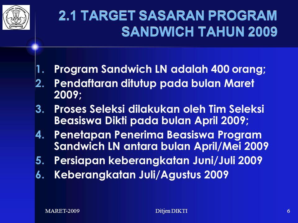 MARET-2009Ditjen DIKTI6 2.1 TARGET SASARAN PROGRAM SANDWICH TAHUN 2009 1.Program Sandwich LN adalah 400 orang; 2.Pendaftaran ditutup pada bulan Maret 2009; 3.Proses Seleksi dilakukan oleh Tim Seleksi Beasiswa Dikti pada bulan April 2009; 4.Penetapan Penerima Beasiswa Program Sandwich LN antara bulan April/Mei 2009 5.Persiapan keberangkatan Juni/Juli 2009 6.Keberangkatan Juli/Agustus 2009