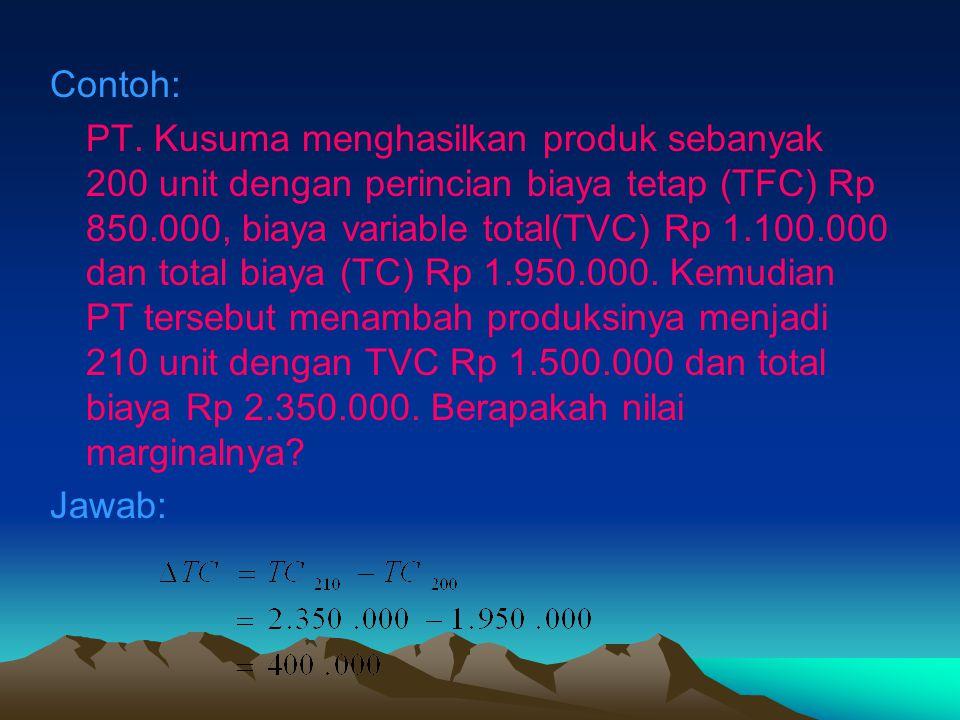 Contoh: PT. Kusuma menghasilkan produk sebanyak 200 unit dengan perincian biaya tetap (TFC) Rp 850.000, biaya variable total(TVC) Rp 1.100.000 dan tot
