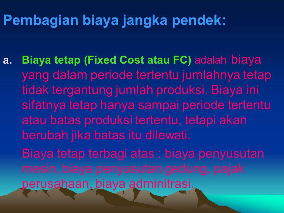 Pembagian biaya jangka pendek: a.Biaya tetap (Fixed Cost atau FC) adalah biaya yang dalam periode tertentu jumlahnya tetap tidak tergantung jumlah pro