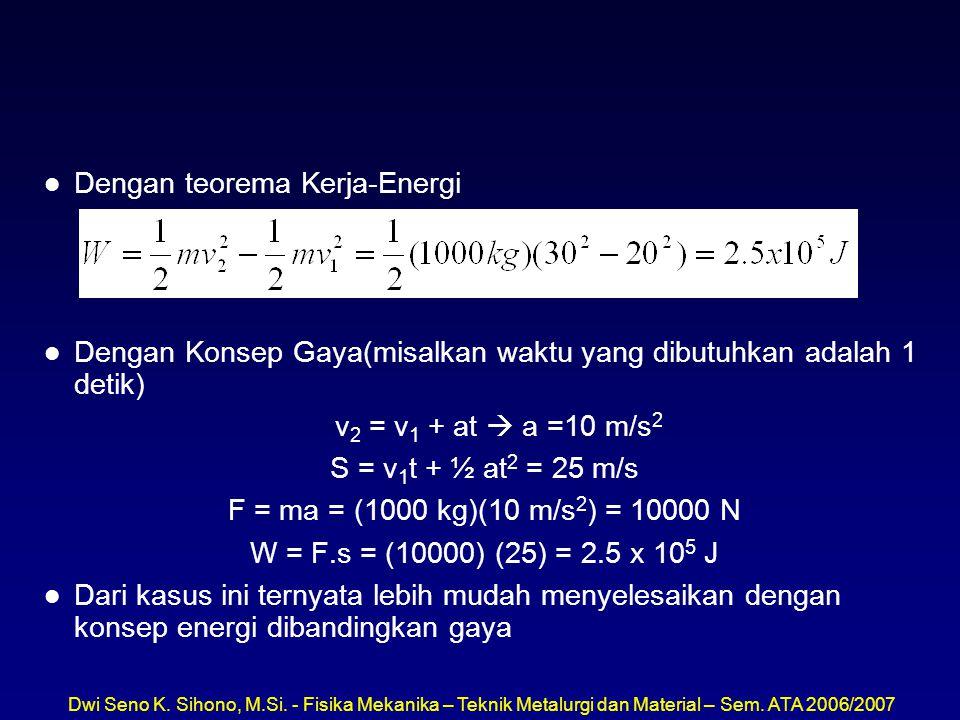 Dwi Seno K. Sihono, M.Si. - Fisika Mekanika – Teknik Metalurgi dan Material – Sem. ATA 2006/2007 l Dengan teorema Kerja-Energi l Dengan Konsep Gaya(mi