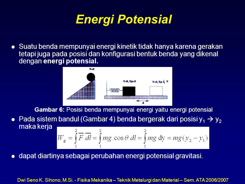 Dwi Seno K. Sihono, M.Si. - Fisika Mekanika – Teknik Metalurgi dan Material – Sem. ATA 2006/2007 Energi Potensial l Suatu benda mempunyai energi kinet