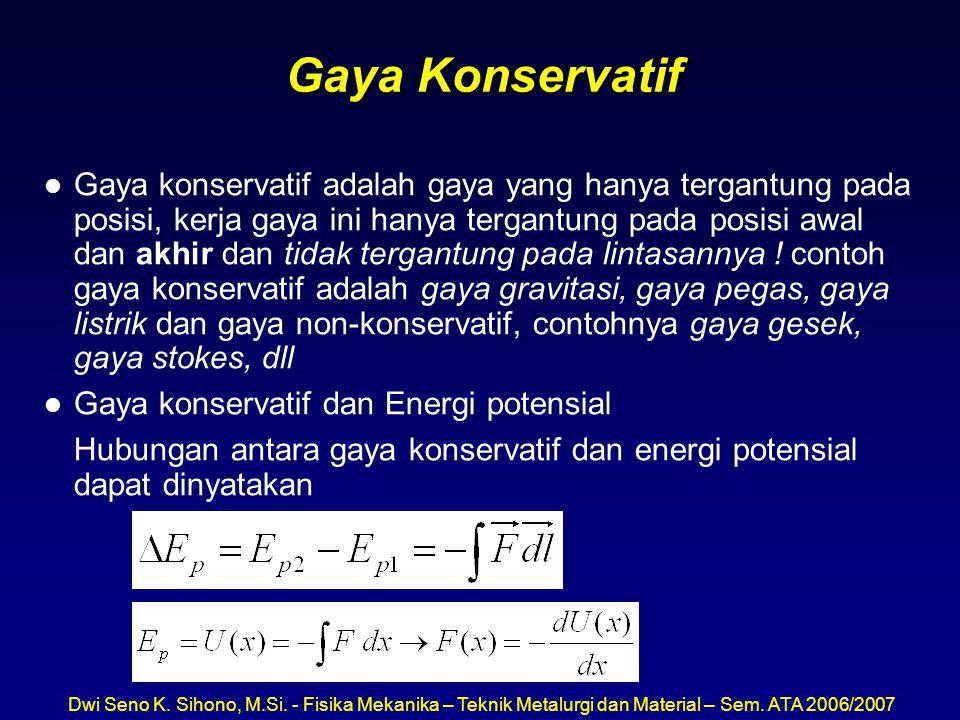 Dwi Seno K. Sihono, M.Si. - Fisika Mekanika – Teknik Metalurgi dan Material – Sem. ATA 2006/2007 Gaya Konservatif l Gaya konservatif adalah gaya yang