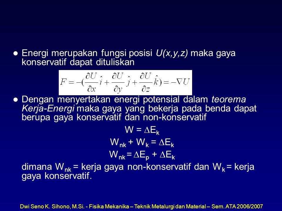 Dwi Seno K. Sihono, M.Si. - Fisika Mekanika – Teknik Metalurgi dan Material – Sem. ATA 2006/2007 l Energi merupakan fungsi posisi U(x,y,z) maka gaya k