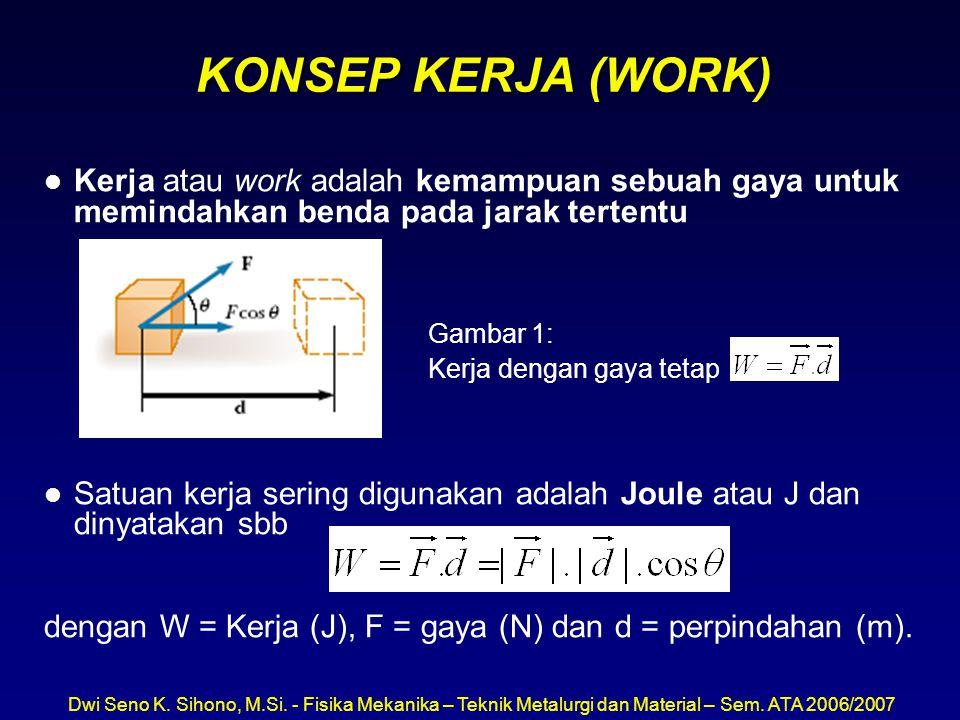 Dwi Seno K. Sihono, M.Si. - Fisika Mekanika – Teknik Metalurgi dan Material – Sem. ATA 2006/2007 KONSEP KERJA (WORK) l Kerja atau work adalah kemampua