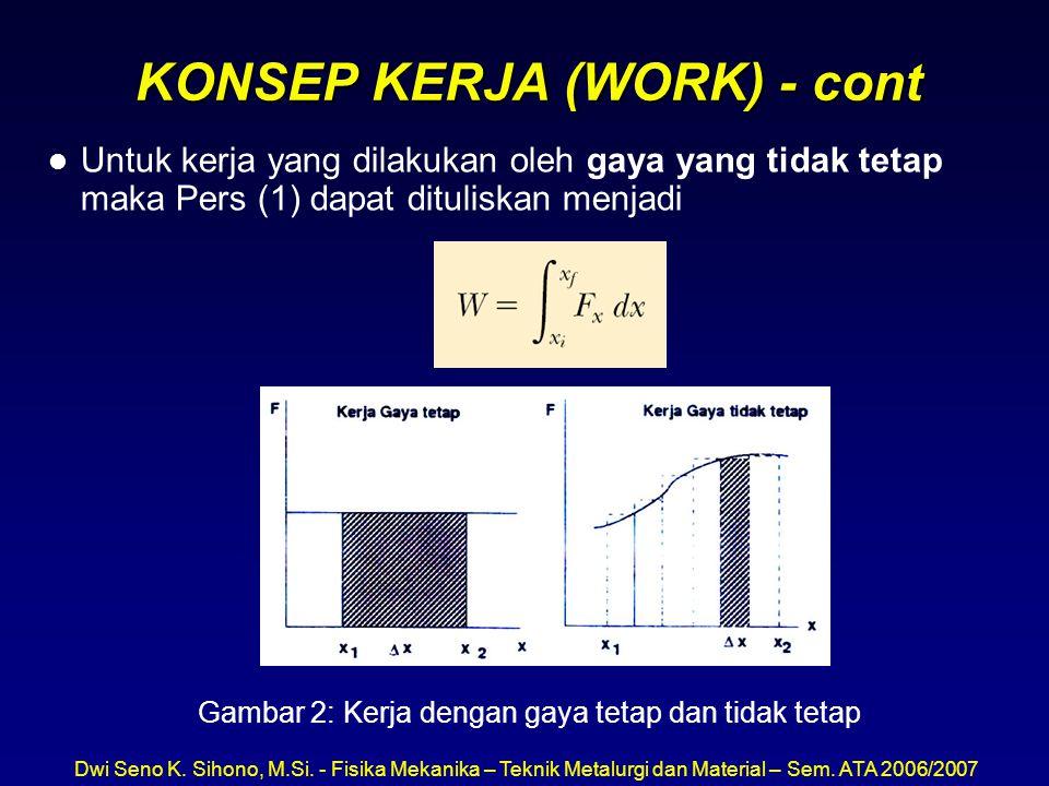 Dwi Seno K. Sihono, M.Si. - Fisika Mekanika – Teknik Metalurgi dan Material – Sem. ATA 2006/2007 KONSEP KERJA (WORK) - cont l Untuk kerja yang dilakuk