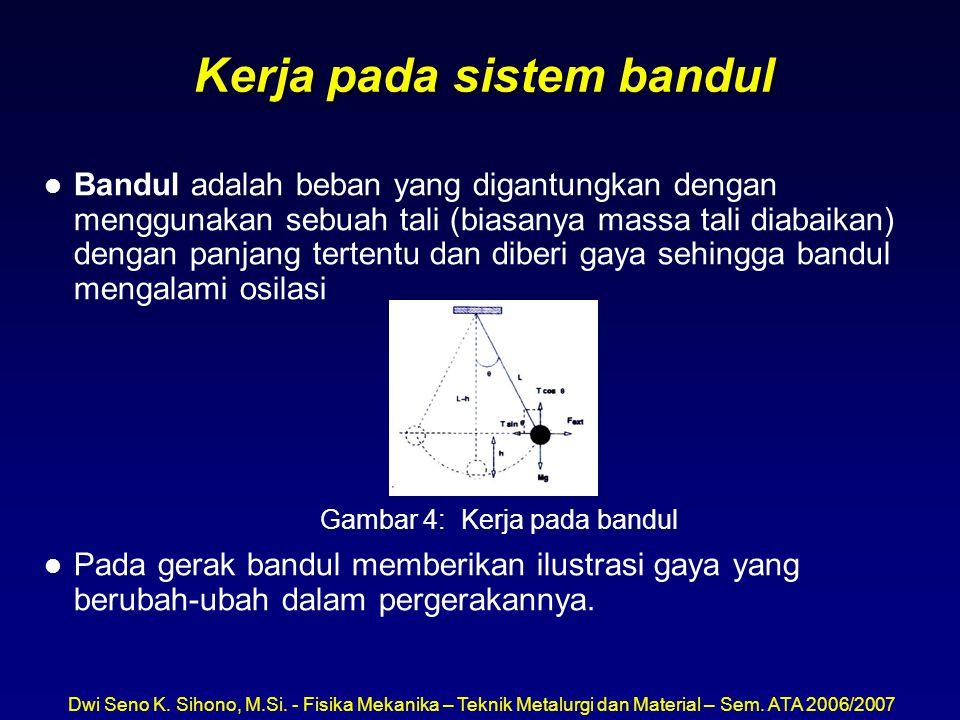 Dwi Seno K. Sihono, M.Si. - Fisika Mekanika – Teknik Metalurgi dan Material – Sem. ATA 2006/2007 Kerja pada sistem bandul l Bandul adalah beban yang d