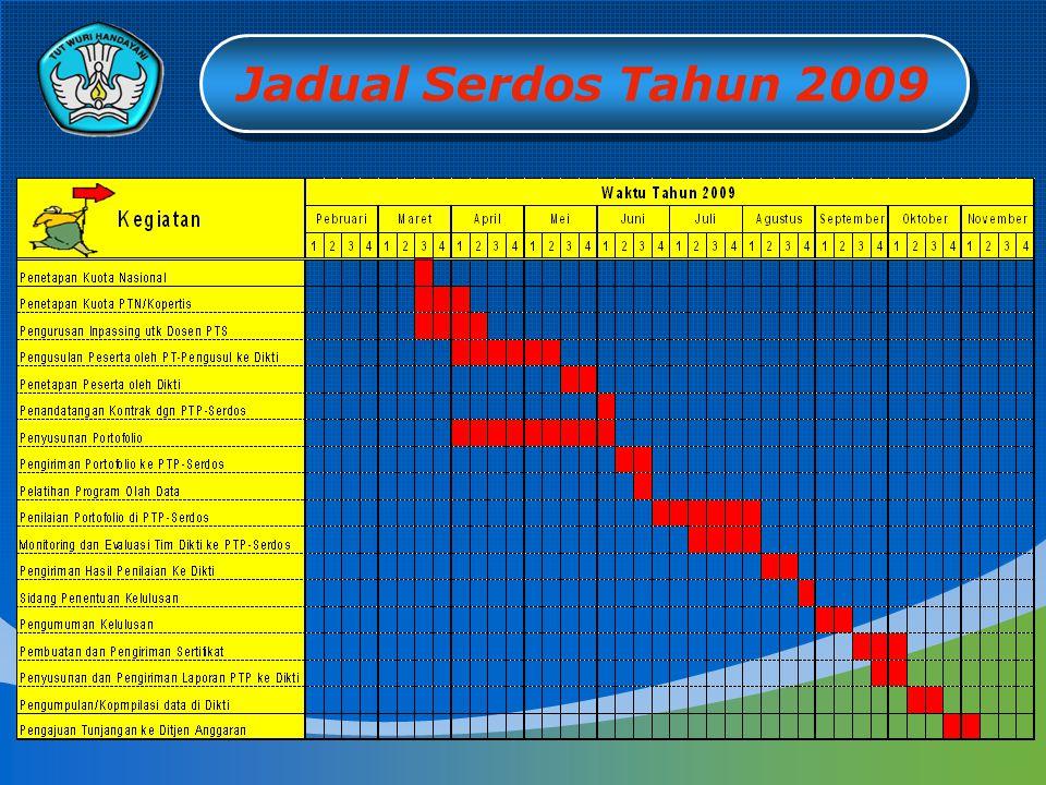 Jadual Serdos Tahun 2009