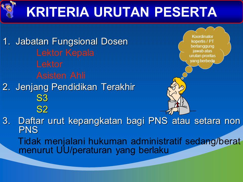 1. Jabatan Fungsional Dosen Lektor Kepala Lektor Asisten Ahli 2. Jenjang Pendidikan Terakhir S3 S3 S2 S2 3. Daftar urut kepangkatan bagi PNS atau seta