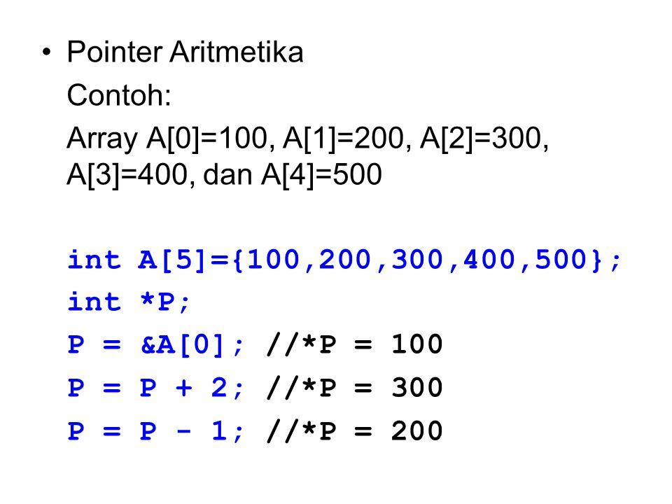 Pointer Aritmetika Contoh: Array A[0]=100, A[1]=200, A[2]=300, A[3]=400, dan A[4]=500 int A[5]={100,200,300,400,500}; int *P; P = &A[0]; //*P = 100 P