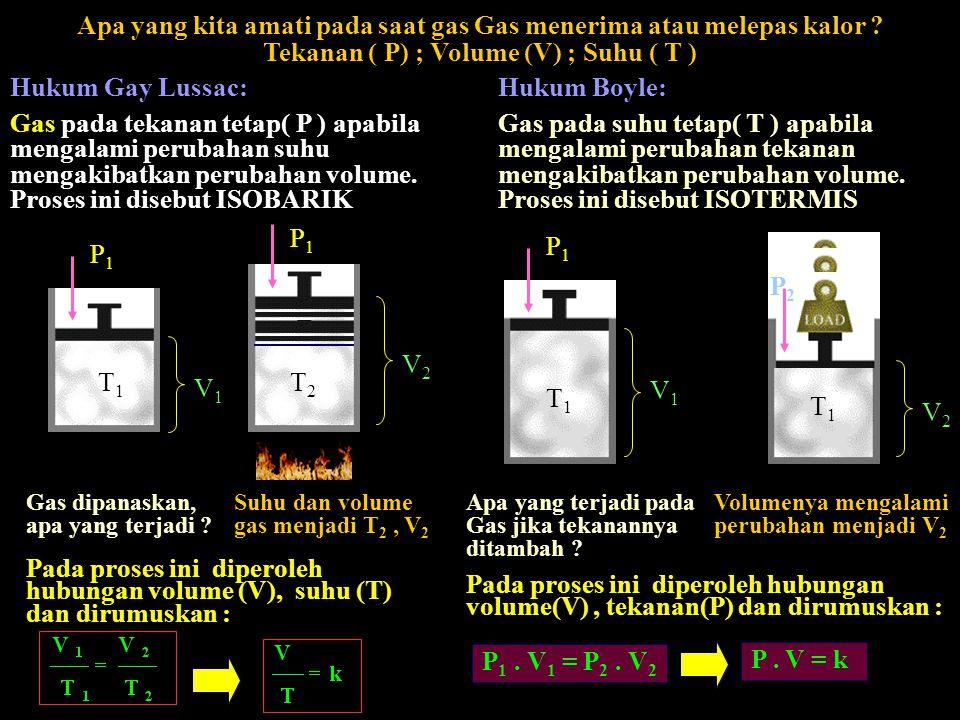 Apa yang kita amati pada saat gas Gas menerima atau melepas kalor .