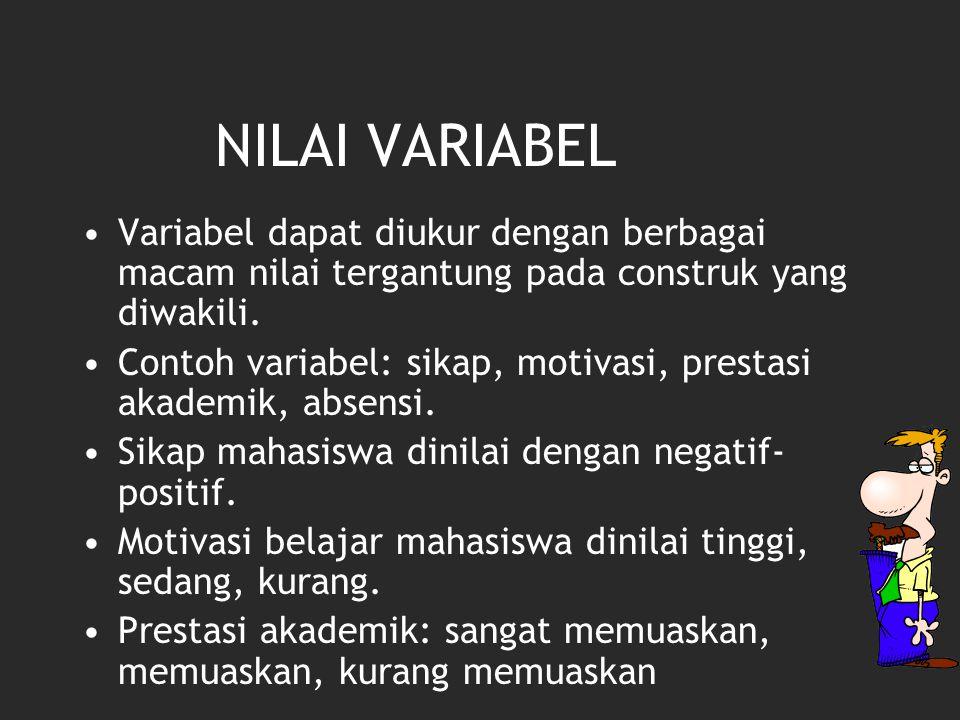 NILAI VARIABEL Variabel dapat diukur dengan berbagai macam nilai tergantung pada construk yang diwakili. Contoh variabel: sikap, motivasi, prestasi ak