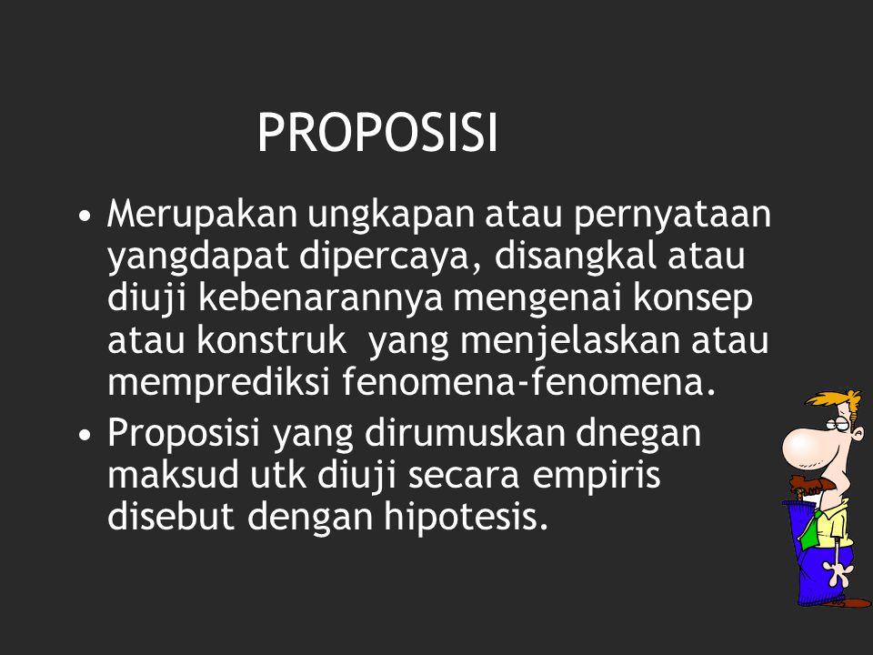 PROPOSISI Merupakan ungkapan atau pernyataan yangdapat dipercaya, disangkal atau diuji kebenarannya mengenai konsep atau konstruk yang menjelaskan ata