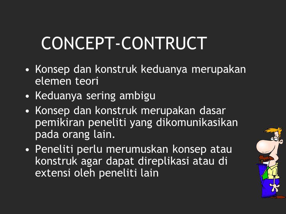 CONCEPT-CONTRUCT Konsep dan konstruk keduanya merupakan elemen teori Keduanya sering ambigu Konsep dan konstruk merupakan dasar pemikiran peneliti yang dikomunikasikan pada orang lain.