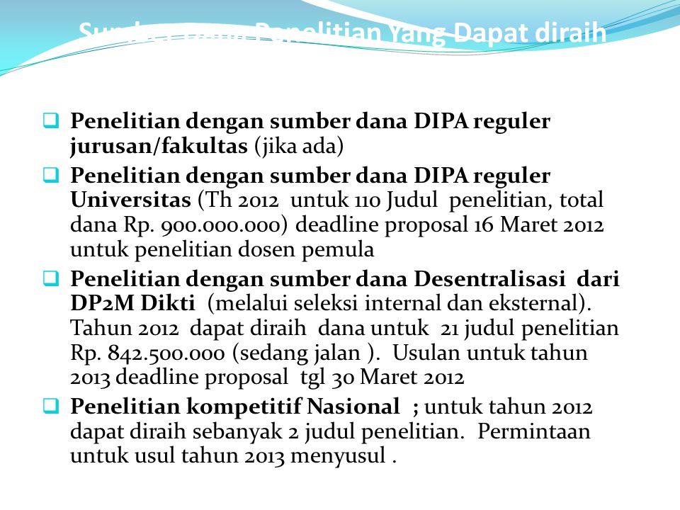 Sumber Dana Penelitian Yang Dapat diraih Dosen UNP  Penelitian dengan sumber dana DIPA reguler jurusan/fakultas (jika ada)  Penelitian dengan sumber