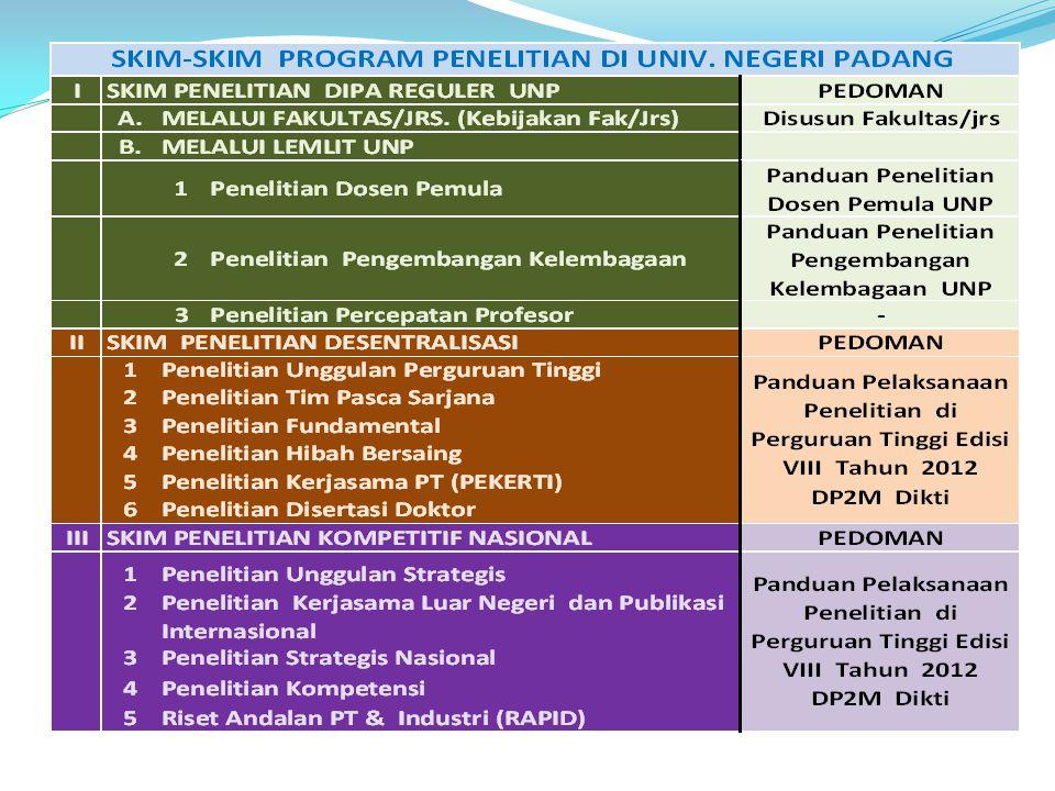 7.Ketentuan- Ketentuan lain untuk penelitian dana DIPA Reguler UNP a.