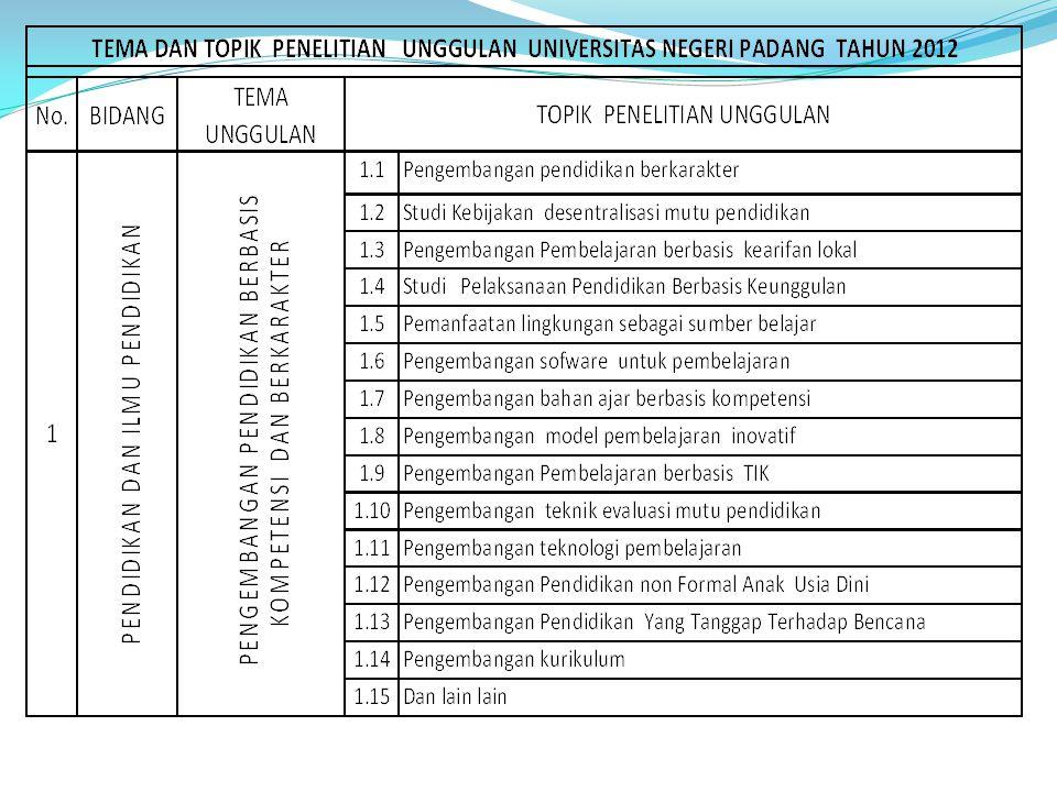 Tinjauan Tentang Kegiatan Penelitian di Universitas Negeri Padang