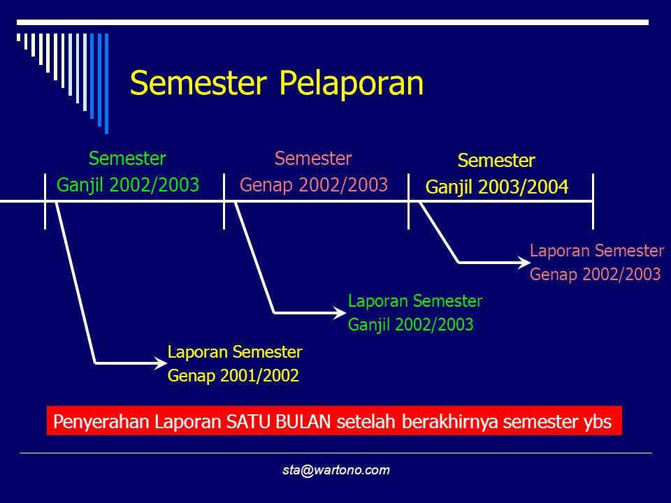 sta@wartono.com Semester Pelaporan Semester Ganjil 2002/2003 Semester Genap 2002/2003 Semester Ganjil 2003/2004 Laporan Semester Genap 2001/2002 Lapor