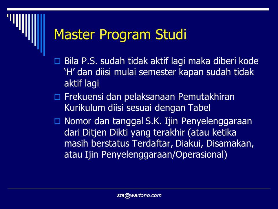 sta@wartono.com Master Program Studi  Bila P.S. sudah tidak aktif lagi maka diberi kode 'H' dan diisi mulai semester kapan sudah tidak aktif lagi  F