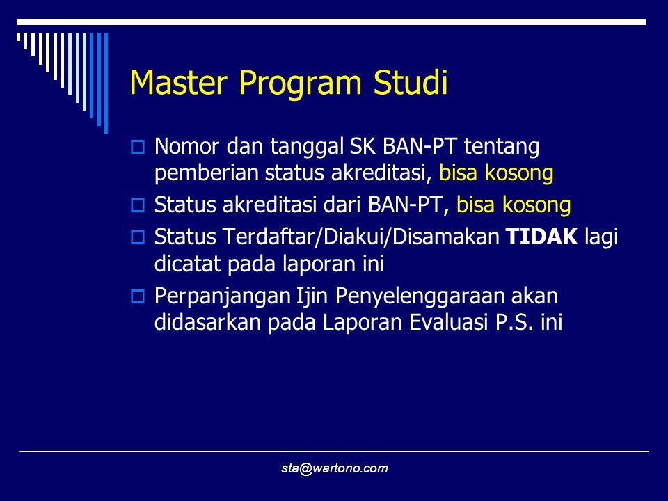 sta@wartono.com Master Program Studi  Nomor dan tanggal SK BAN-PT tentang pemberian status akreditasi, bisa kosong  Status akreditasi dari BAN-PT, b