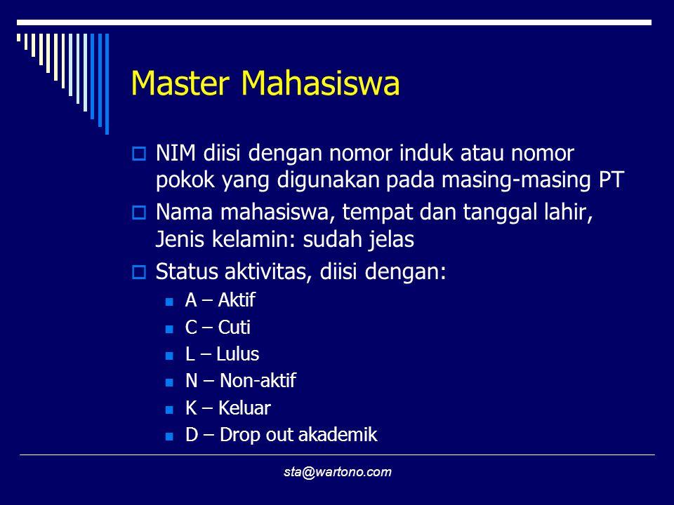sta@wartono.com Master Mahasiswa  NIM diisi dengan nomor induk atau nomor pokok yang digunakan pada masing-masing PT  Nama mahasiswa, tempat dan tan