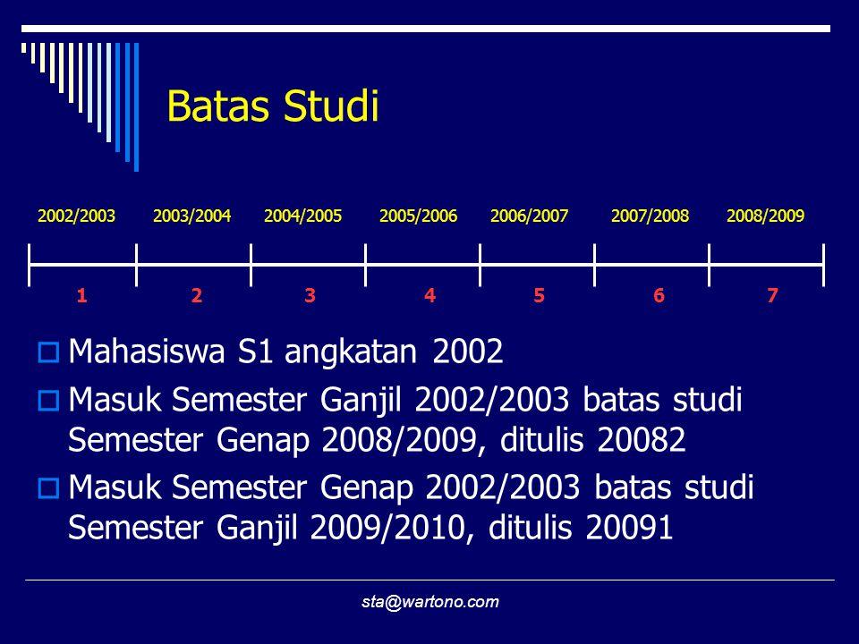 sta@wartono.com Batas Studi 2002/2003 2003/2004 2004/2005 2005/2006 2006/2007 2007/2008 2008/2009 1 2 3 4 5 6 7  Mahasiswa S1 angkatan 2002  Masuk S