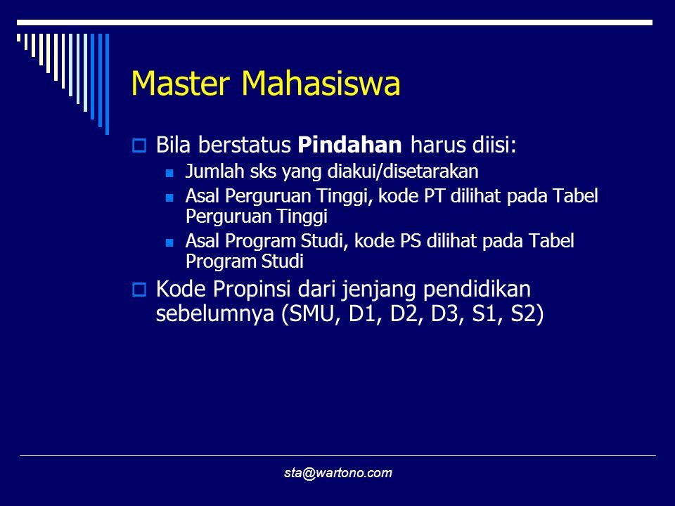 sta@wartono.com Master Mahasiswa  Bila berstatus Pindahan harus diisi: Jumlah sks yang diakui/disetarakan Asal Perguruan Tinggi, kode PT dilihat pada