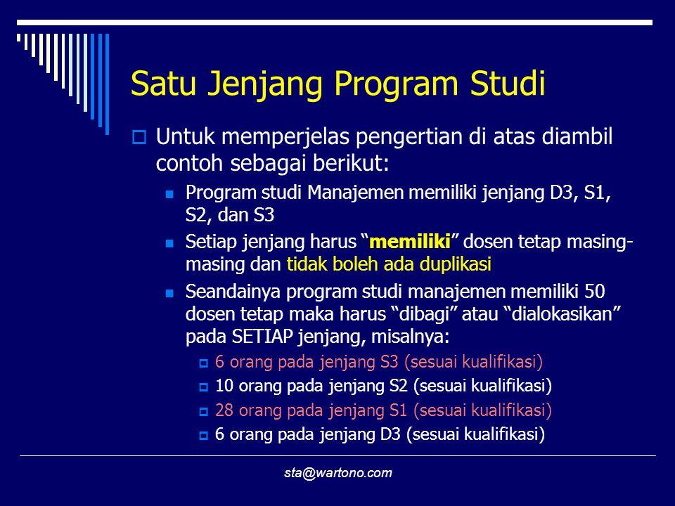 sta@wartono.com Satu Jenjang Program Studi  Untuk memperjelas pengertian di atas diambil contoh sebagai berikut: Program studi Manajemen memiliki jen