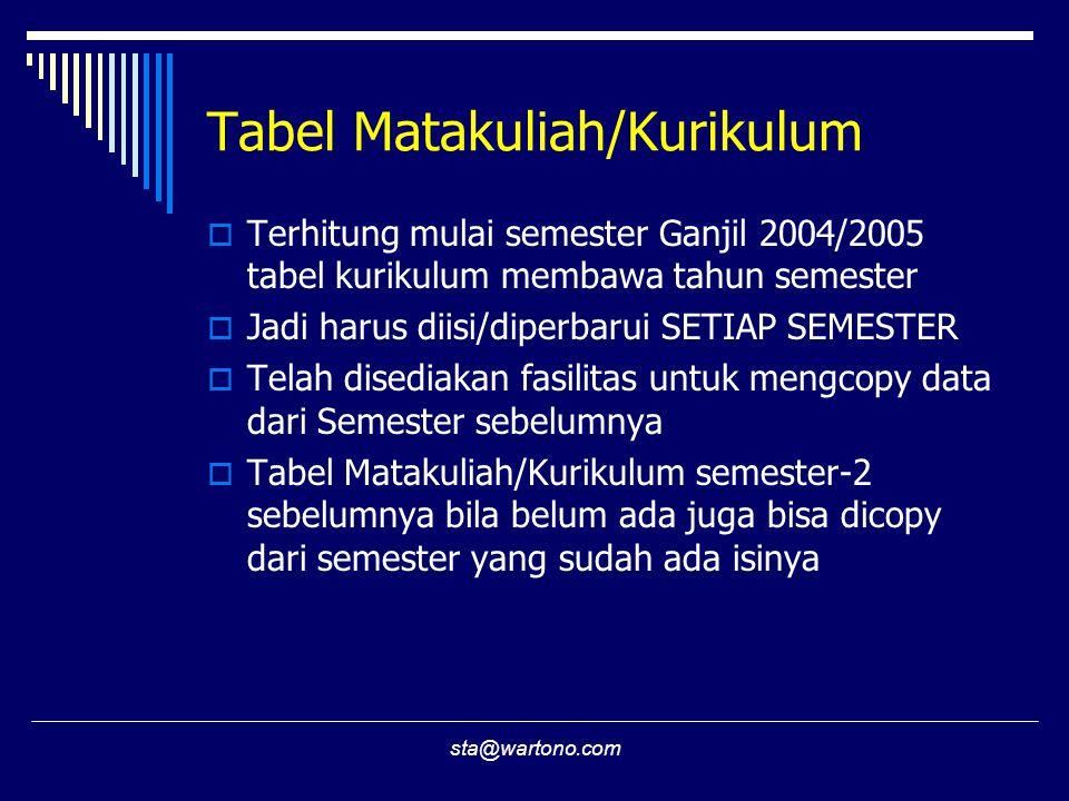 sta@wartono.com Tabel Matakuliah/Kurikulum  Terhitung mulai semester Ganjil 2004/2005 tabel kurikulum membawa tahun semester  Jadi harus diisi/diper