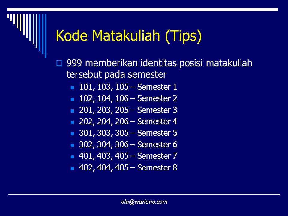 sta@wartono.com Kode Matakuliah (Tips)  999 memberikan identitas posisi matakuliah tersebut pada semester 101, 103, 105 – Semester 1 102, 104, 106 –