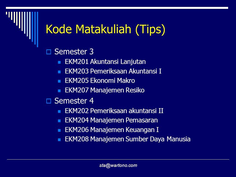 sta@wartono.com Kode Matakuliah (Tips)  Semester 3 EKM201 Akuntansi Lanjutan EKM203 Pemeriksaan Akuntansi I EKM205 Ekonomi Makro EKM207 Manajemen Res