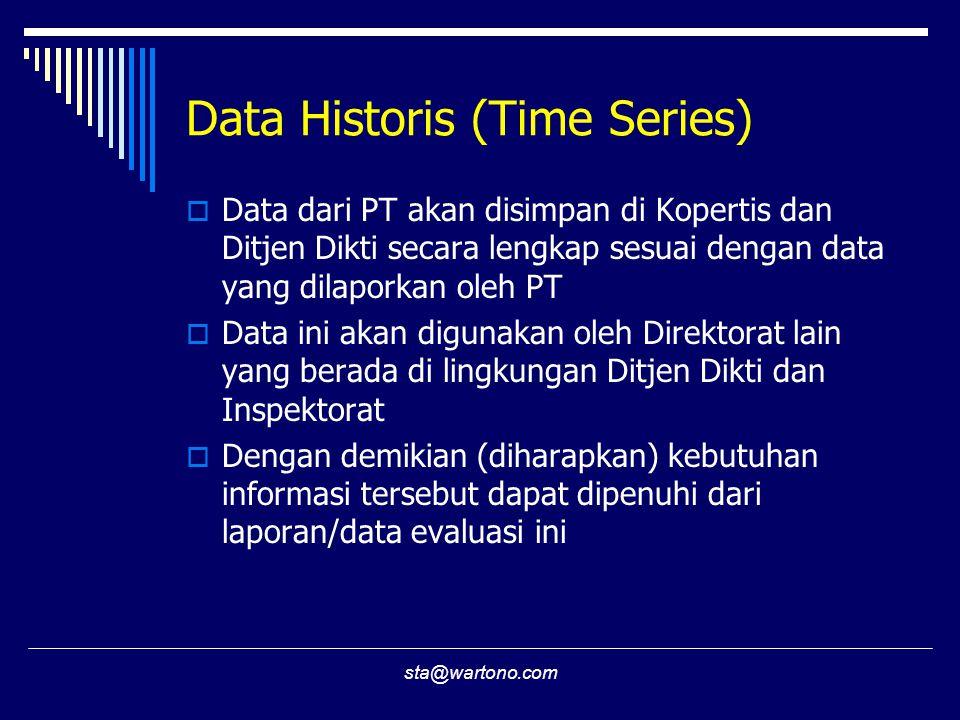 sta@wartono.com Data Historis (Time Series)  Data dari PT akan disimpan di Kopertis dan Ditjen Dikti secara lengkap sesuai dengan data yang dilaporka