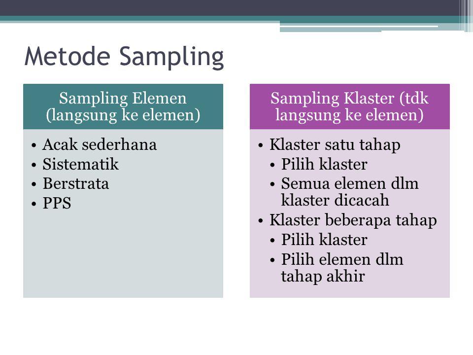 Metode Sampling Sampling Elemen (langsung ke elemen) Acak sederhana Sistematik Berstrata PPS Sampling Klaster (tdk langsung ke elemen) Klaster satu tahap Pilih klaster Semua elemen dlm klaster dicacah Klaster beberapa tahap Pilih klaster Pilih elemen dlm tahap akhir