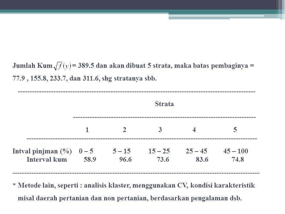 Jumlah Kum = 389.5 dan akan dibuat 5 strata, maka batas pembaginya = 77.9, 155.8, 233.7, dan 311.6, shg stratanya sbb.