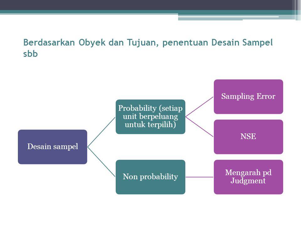 Berdasarkan Obyek dan Tujuan, penentuan Desain Sampel sbb Desain sampel Probability (setiap unit berpeluang untuk terpilih) Sampling ErrorNSENon probability Mengarah pd Judgment
