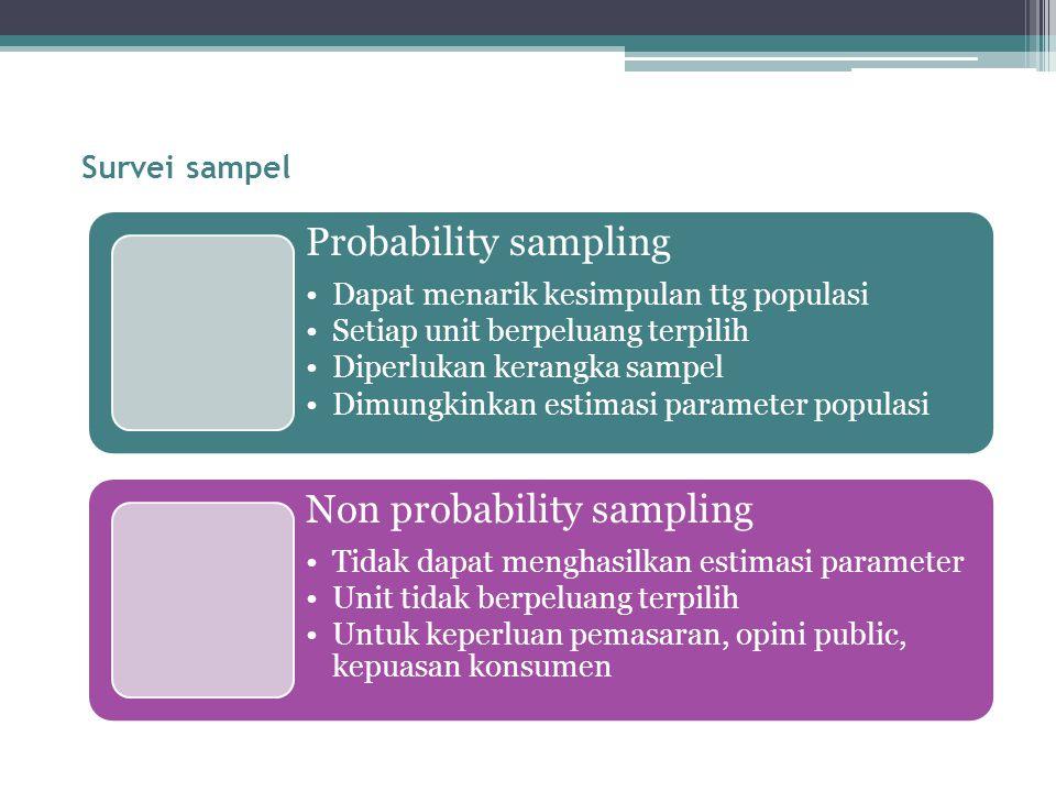 Survei sampel Probability sampling Dapat menarik kesimpulan ttg populasi Setiap unit berpeluang terpilih Diperlukan kerangka sampel Dimungkinkan estimasi parameter populasi Non probability sampling Tidak dapat menghasilkan estimasi parameter Unit tidak berpeluang terpilih Untuk keperluan pemasaran, opini public, kepuasan konsumen