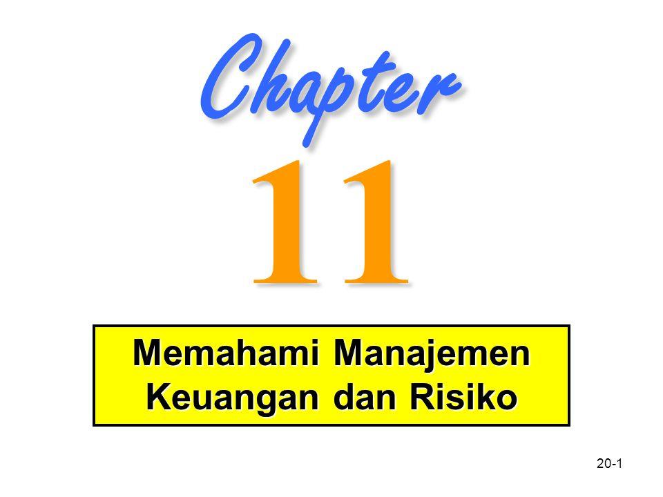 20-1 Chapter 11 Memahami Manajemen Keuangan dan Risiko