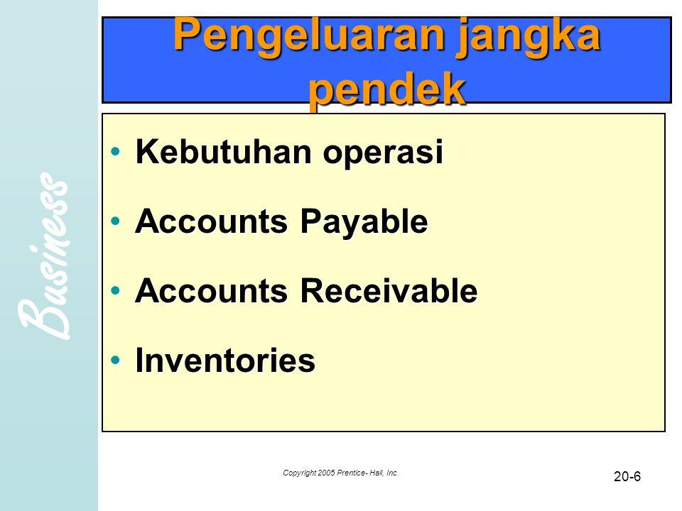 Business Copyright 2005 Prentice- Hall, Inc. 20-6 Pengeluaran jangka pendek Kebutuhan operasiKebutuhan operasi Accounts PayableAccounts Payable Accoun