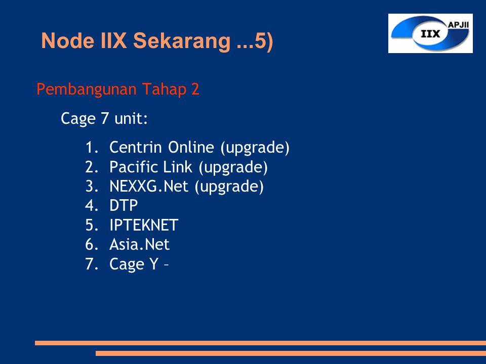 Pembangunan Tahap 2 Cage 7 unit: 1.Centrin Online (upgrade) 2.Pacific Link (upgrade) 3.NEXXG.Net (upgrade) 4.DTP 5.IPTEKNET 6.Asia.Net 7.Cage Y – Node IIX Sekarang...5)