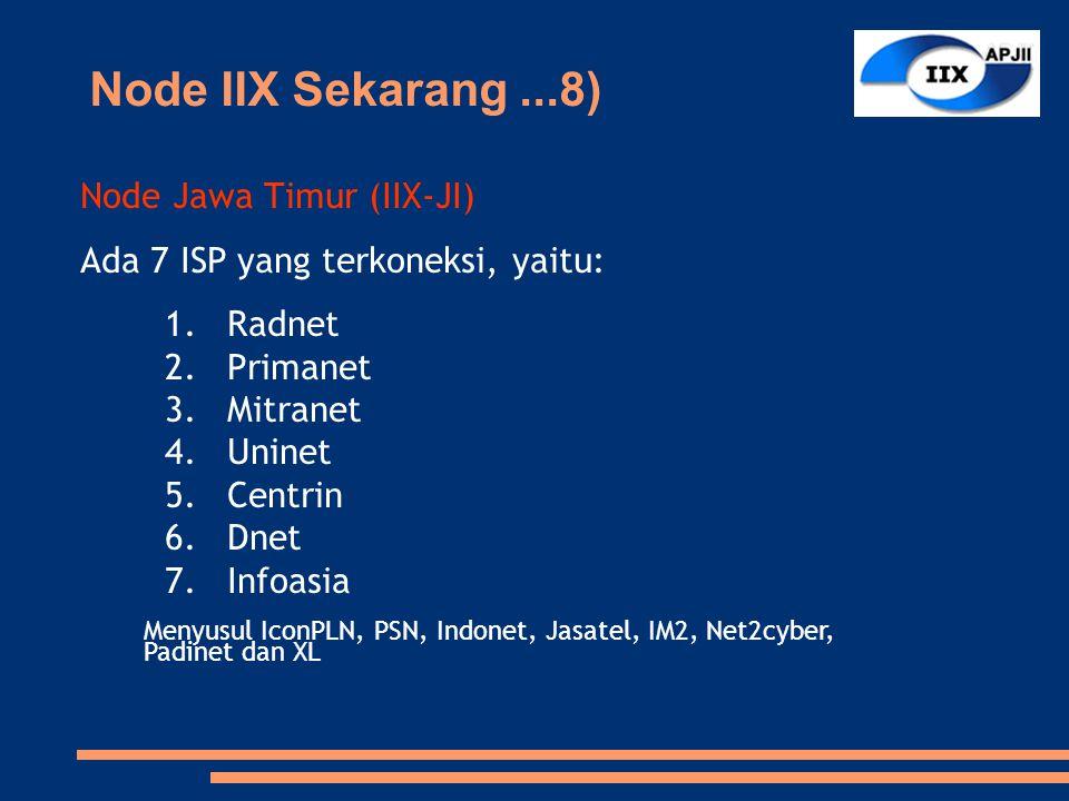 Node Jawa Timur (IIX-JI) Ada 7 ISP yang terkoneksi, yaitu: 1.Radnet 2.Primanet 3.Mitranet 4.Uninet 5.Centrin 6.Dnet 7.Infoasia Node IIX Sekarang...8) Menyusul IconPLN, PSN, Indonet, Jasatel, IM2, Net2cyber, Padinet dan XL