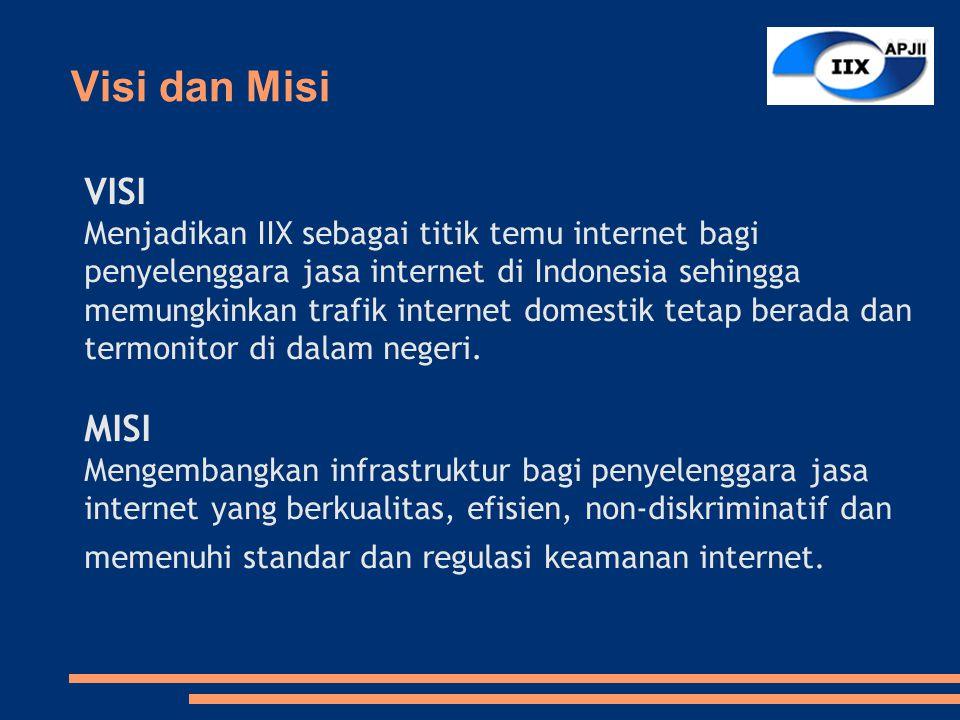 Isu Utama ● Dalam pengembangan internet exchange, 10%-nya berkaitan dengan aspek teknik.