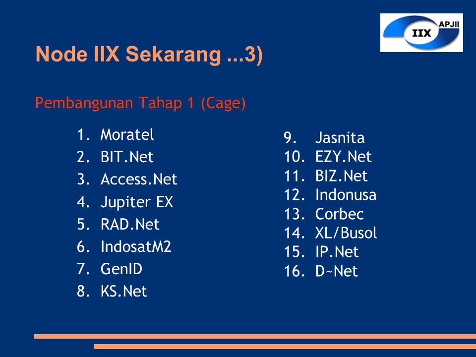 Node IIX Sekarang...4) Pembangunan Tahap 1 (Rack) 1.Inova.Net 2.Pacific Link 3.Centrin Online 4.NTT Indonesia 5.SCBD.Net 6.Circlecom.Net 7.Sistelindo.Net 8.Jetcoms.Net 9.Insprint.Net 10.NEXXG.Net