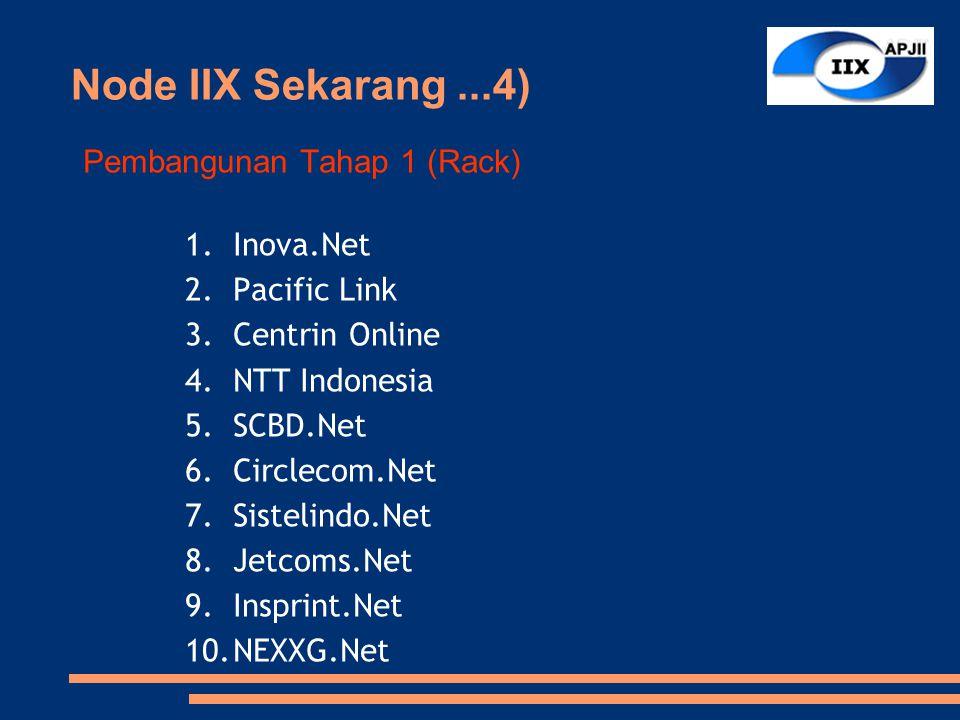 Netral  IIX tidak memihak.