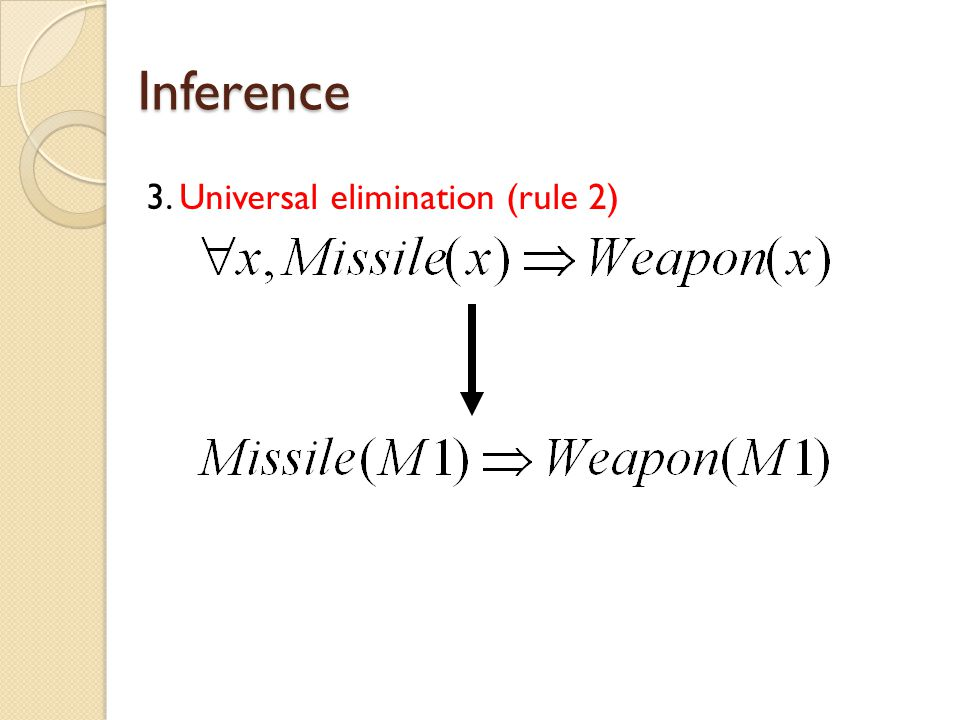 Inference 3. Universal elimination (rule 2)