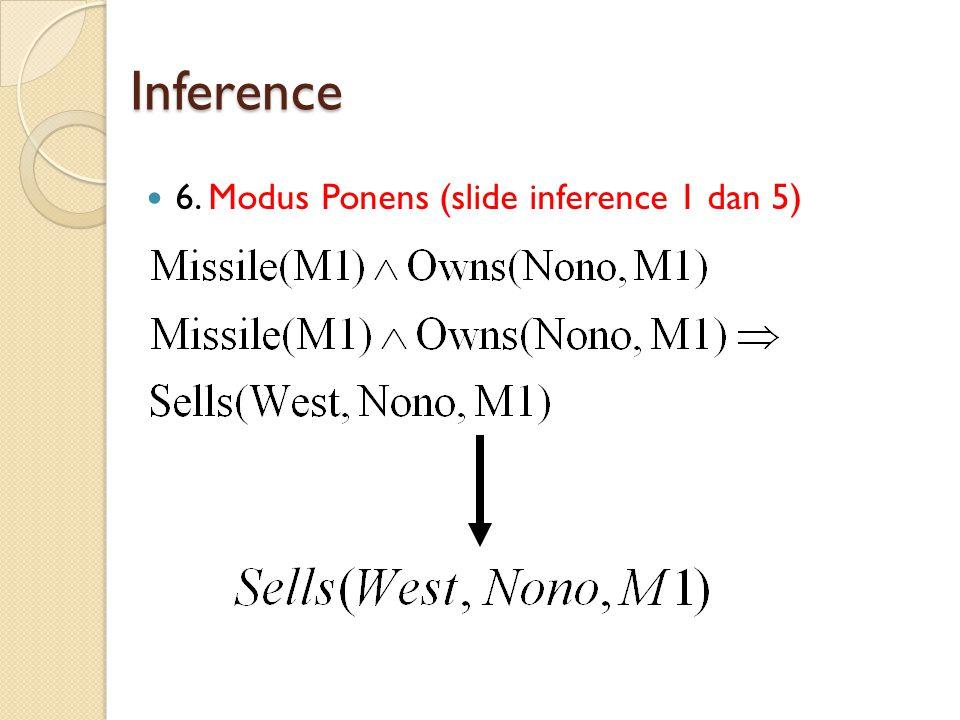 Inference 6. Modus Ponens (slide inference 1 dan 5)