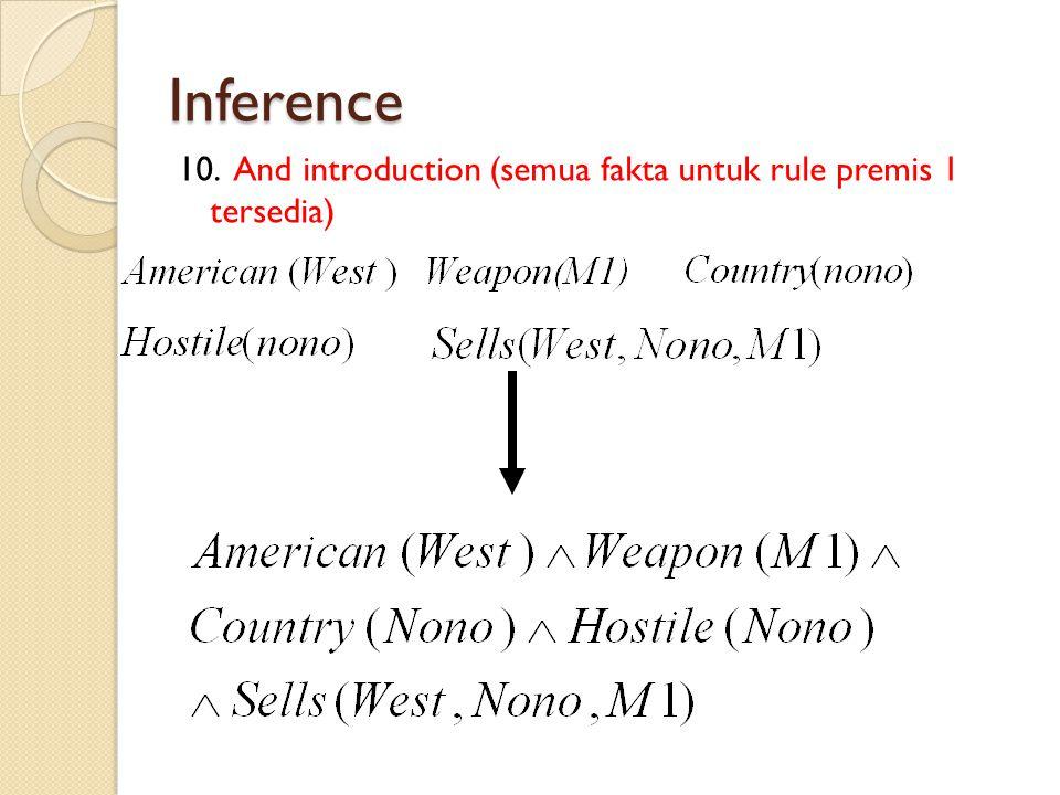 Inference 10. And introduction (semua fakta untuk rule premis 1 tersedia)