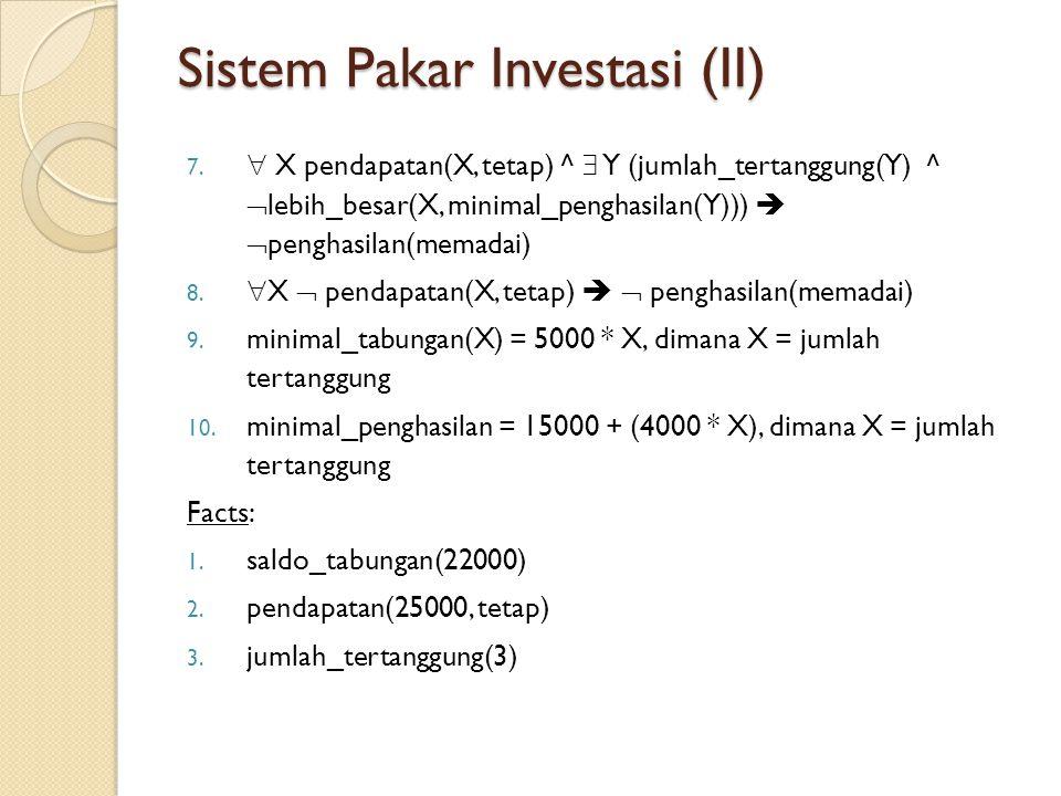 Sistem Pakar Investasi (II) 7.  X pendapatan(X, tetap) ^  Y (jumlah_tertanggung(Y) ^  lebih_besar(X, minimal_penghasilan(Y)))   penghasilan(memad